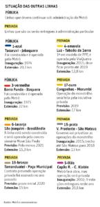 2017-03-Governo Alckmin planeja privatização da linha 2-verde do metrô de SP - 16_03_2017 - Cotidiano - Folha de S.Paulo2