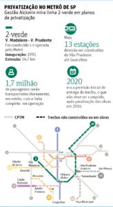2017-03-Governo Alckmin planeja privatização da linha 2-verde do metrô de SP - 16_03_2017 - Cotidiano - Folha de S.Paulo