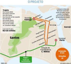 2017-05-Estudo vai definir segundo trecho do VLT em Santos