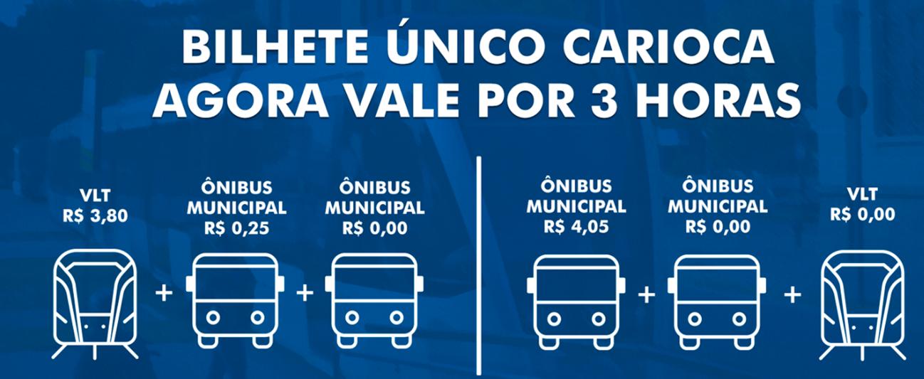 Valor integração onibus metro sp 2020